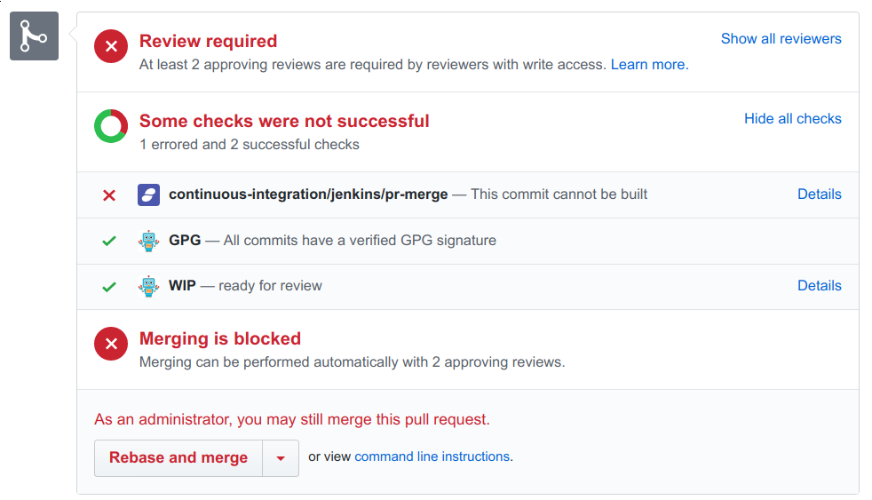 Pull Request Build Failure